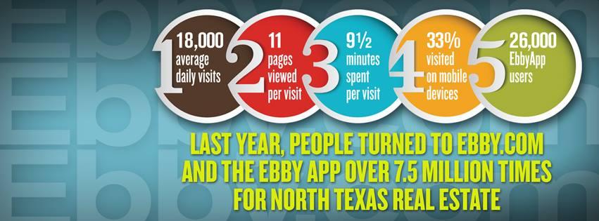 Ebby Dot Com 5 Reasons Large