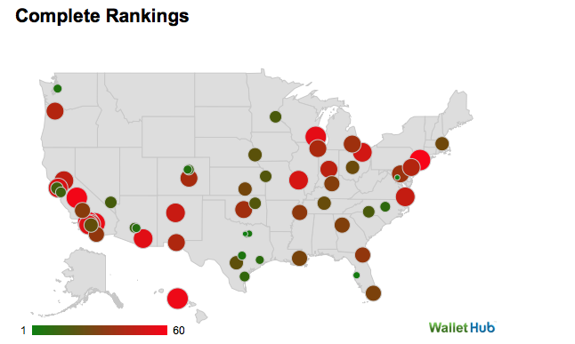 Texas has the Best Cities for Jobs