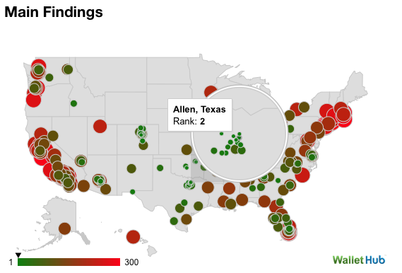 North Texas Tops More Lists